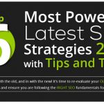 Most Powerful SEO Strategies